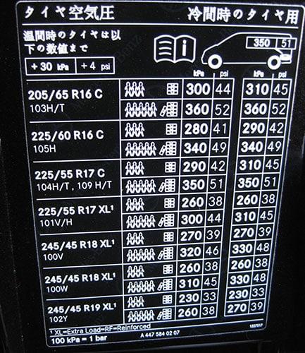メルセデスベンツVクラス指定空気圧
