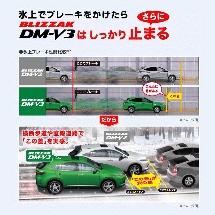 DM V3 性能 比較 DM-V2