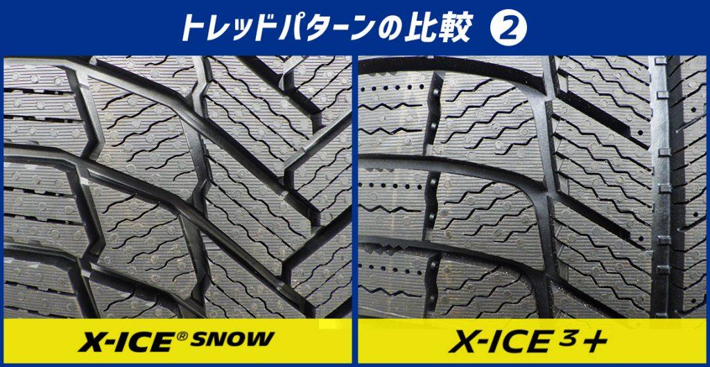 X-ICE SNOW トレッドパターン おすすめ
