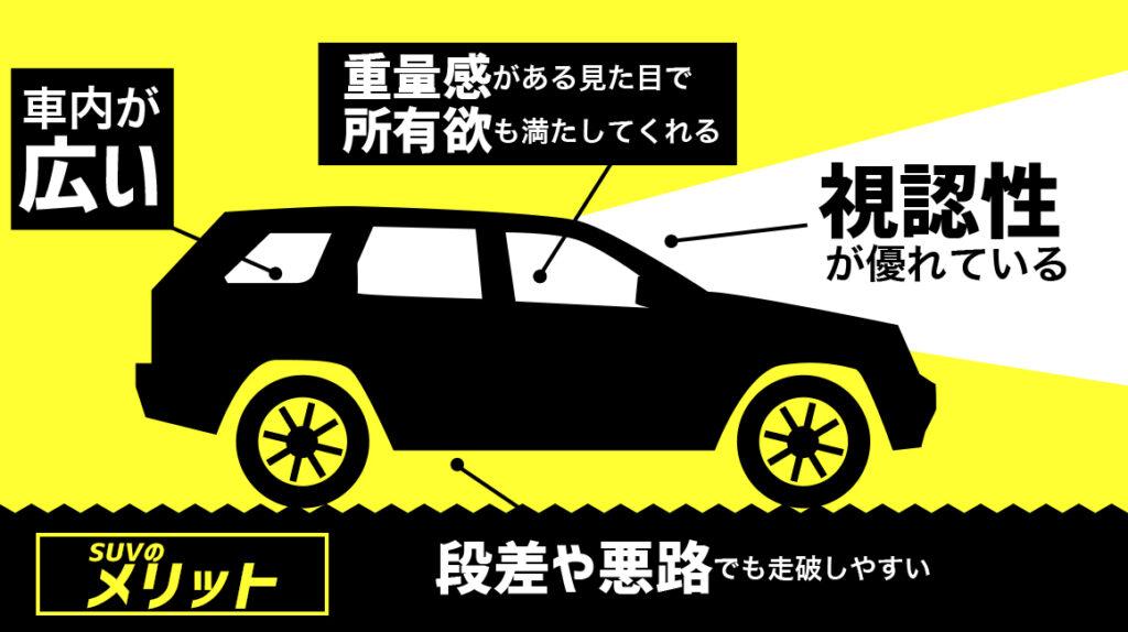 SUV メリット 走破性 広い